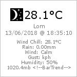 Current Weather Conditions in Lom WX, 84 m