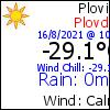 Current Weather Conditions in PWS Plovdiv, Bulgaria