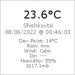 Current Weather Conditions in Shishkovtsi WX 477 m