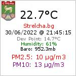 Current Weather Conditions in Bachinovo