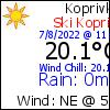 Current Weather Conditions in Koprivkite, BG
